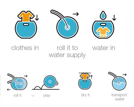 Le design au secours des lessives
