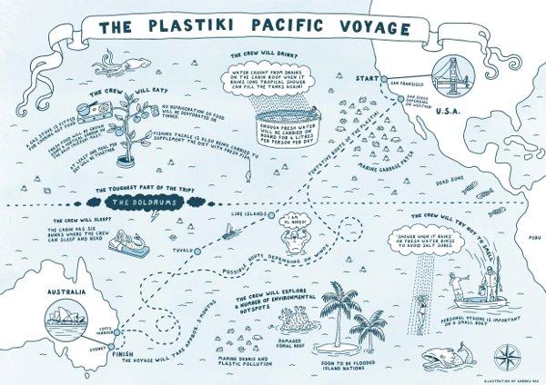 plastiki voyage